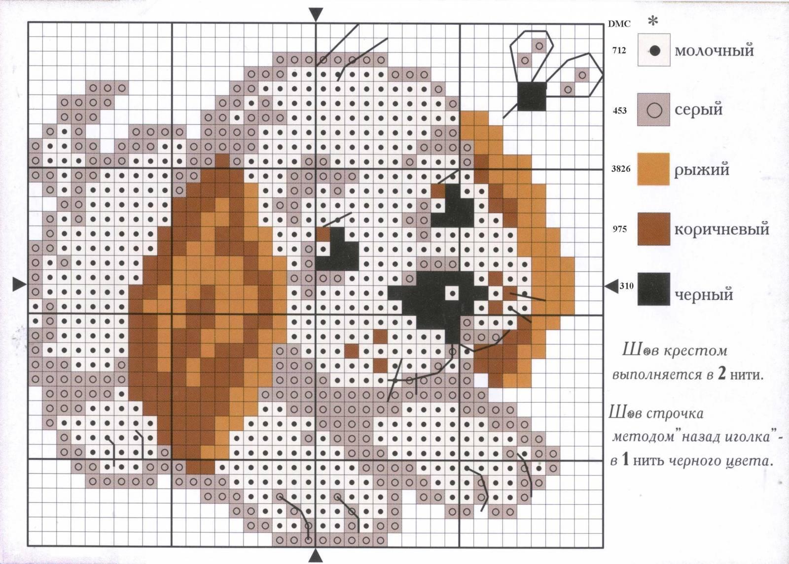 Схемы для маленьких вышивок крестом